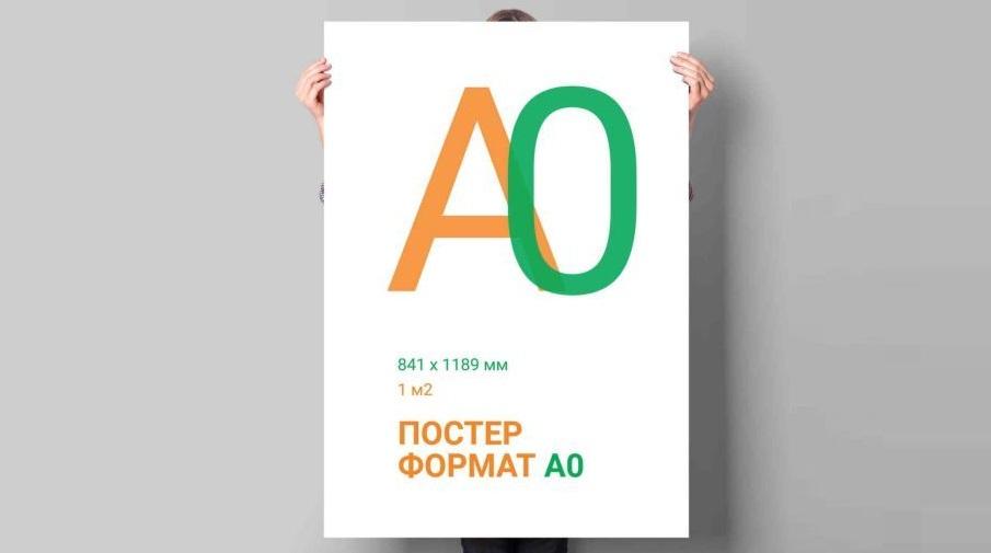 Печать плакатов А0